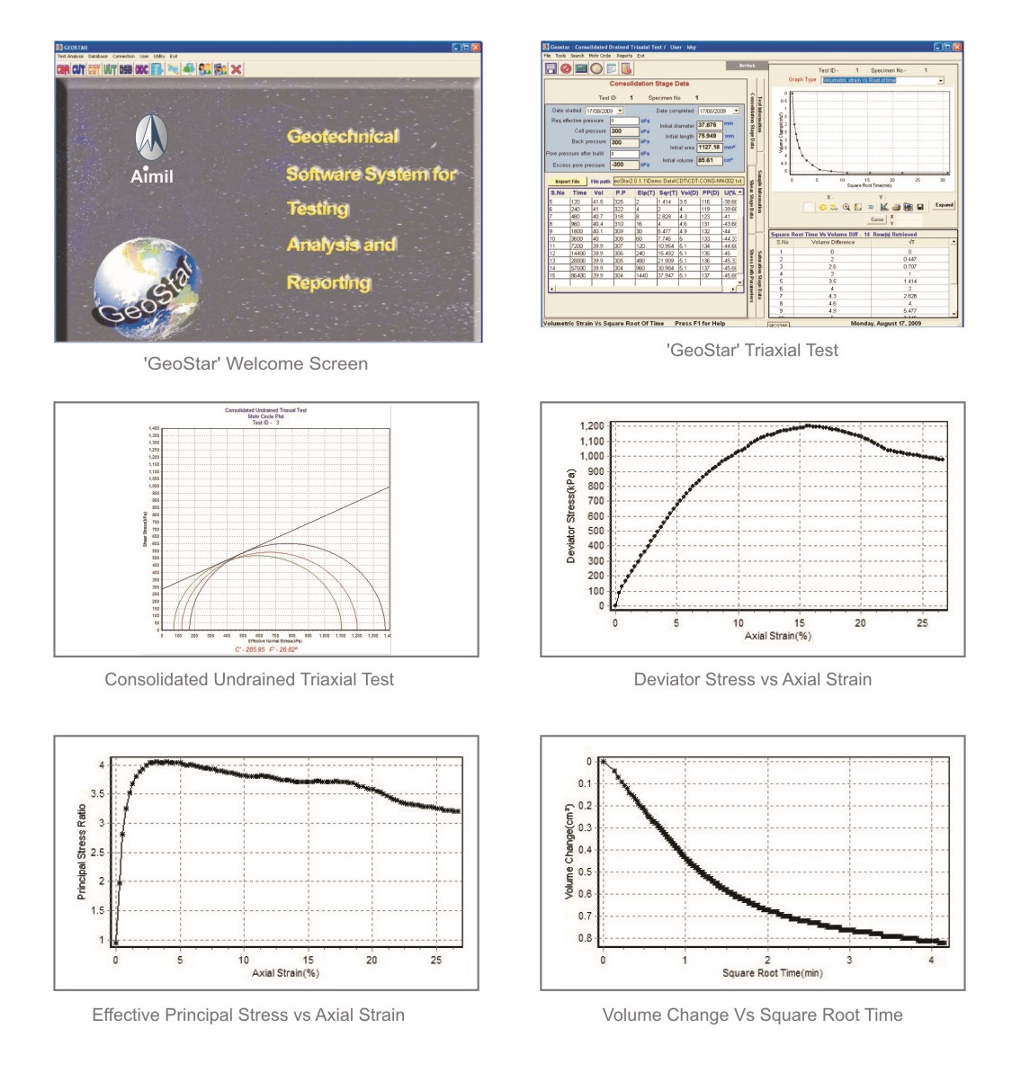 """GeoStar"" the Geotechnical Software for Testing, Analysis and Reporting """