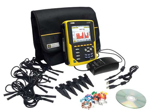 Power and Energy Quality Analyzers