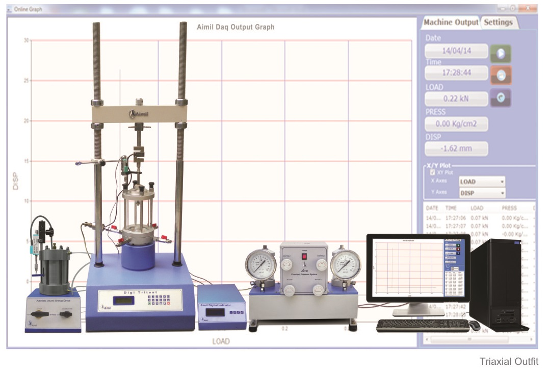 Aimil products, building materials, Triaxial Test Outfits, Soil testing instruments - Aimil.com