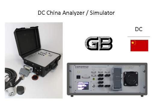 DC China Analyzer Simulator
