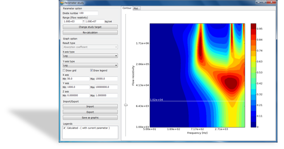 STRATI - ARTZ Software for predicting acoustical properties