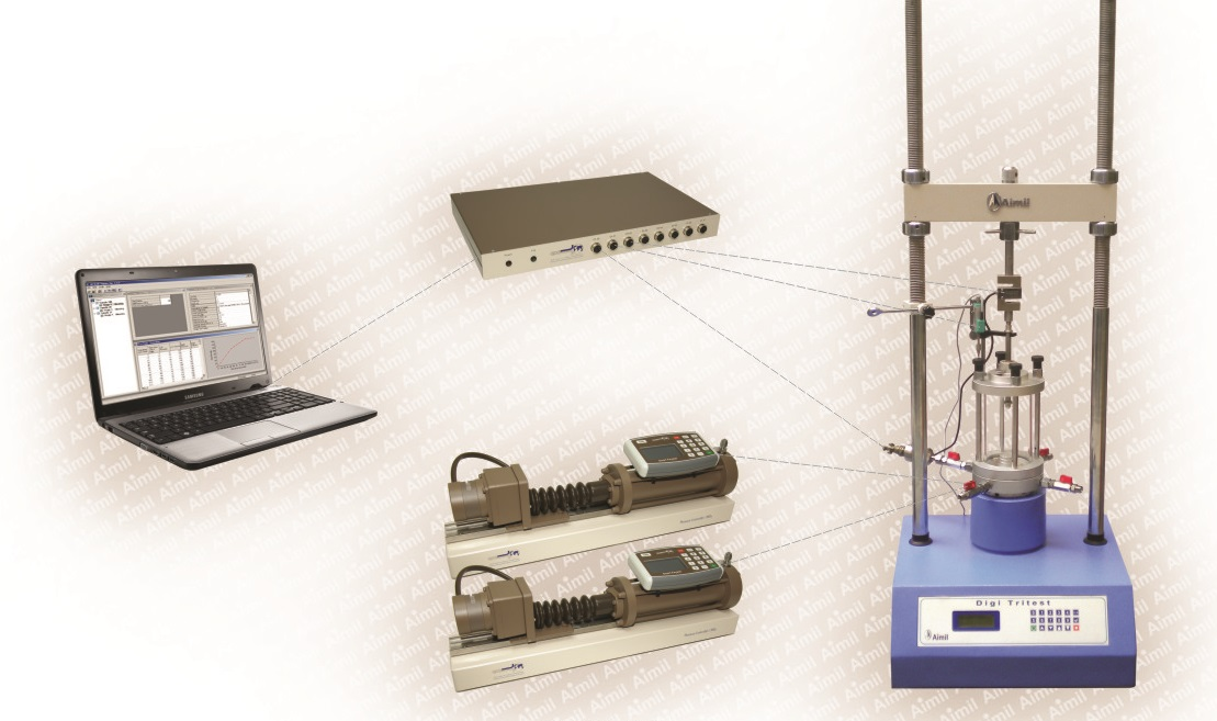 Aimil-GDS Automatic Triaxial Testing System