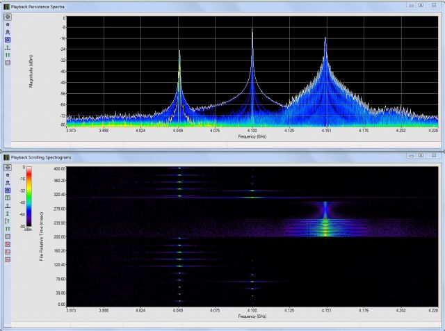Spectro-X, 4 Recorded RF signals | X-COM Systems - Aimil.com
