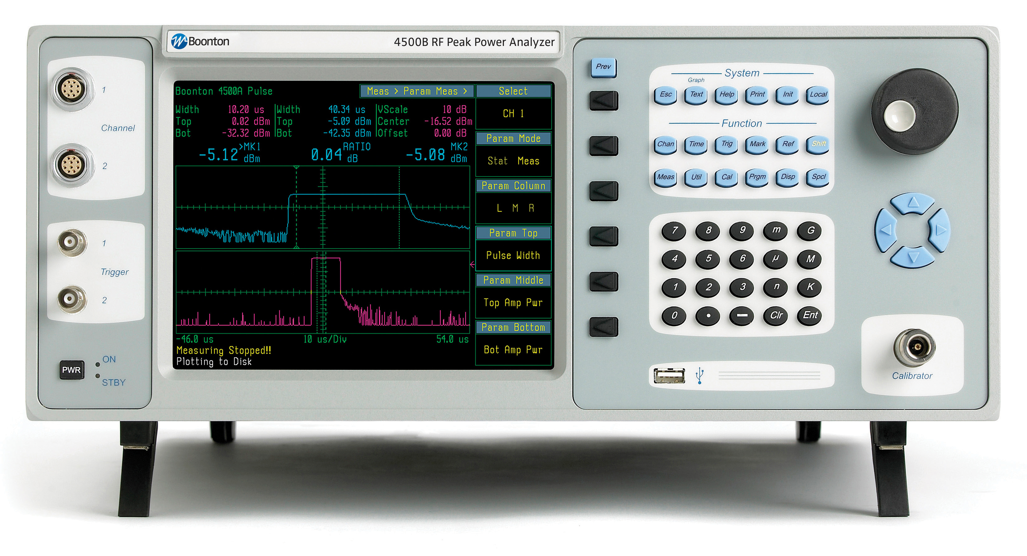 RF Peak Power Analyzer